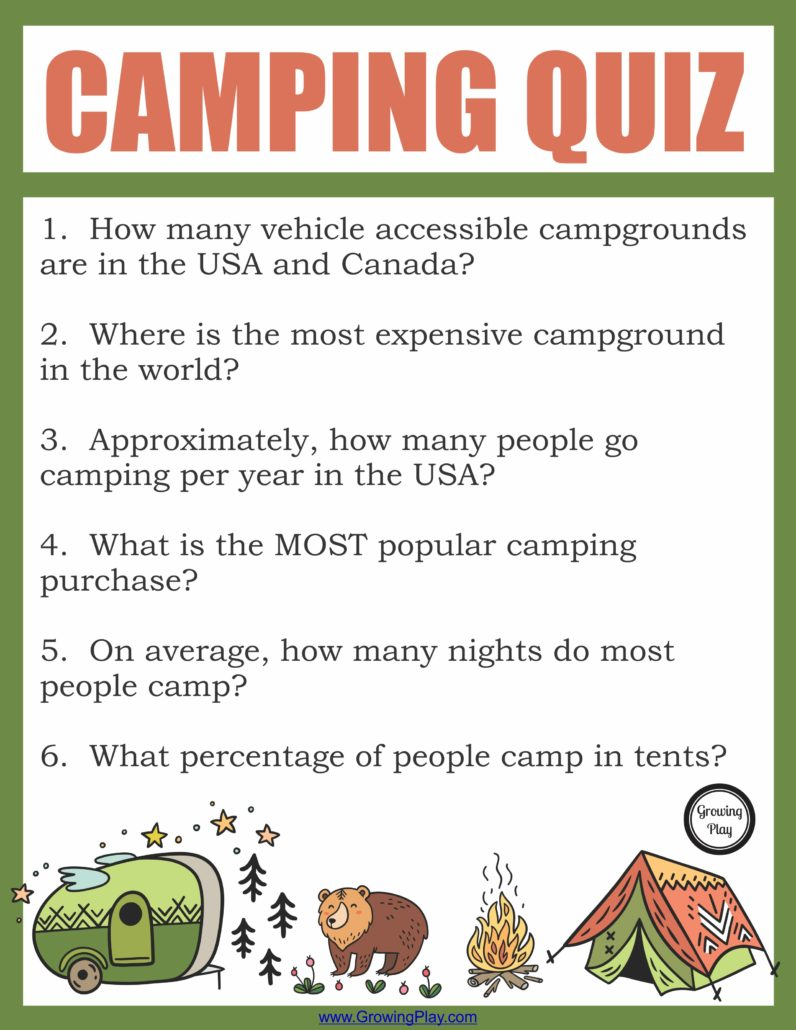 Camping Quiz - Fun Facts about Camping
