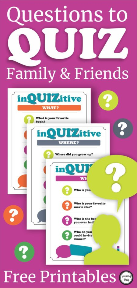The digital download, inQUIZitive Questions to Ask Friends and Family, includes over 100 questions to ask your loved ones.  They are divided into three categories: What? Who? and Where?